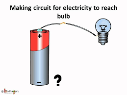how to make a simple electric generator. Science - Electricity How To Light A Bulb Using Cell English YouTube Make Simple Electric Generator