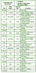1999 chevy cavalier fuel pump amazing 2017 top cars gallery 1999 chevy cavalier fuel pump trailer chmsl supply voltage fuel pump