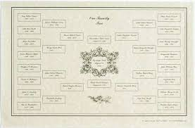 Marriage Gift Chart Marriage History Chart With Marriage Date And Family Tree