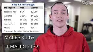 Fat Percentage Chart Body Fat Percentage Body Fat Percentage Chart Youtube