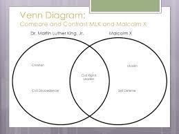 Mlk Vs Malcolm X Venn Diagram Malcolm X And Martin Luther King Jr Relationship Questions