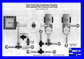 pentair pool plumbing diagrams best secret wiring diagram • pool equipment schematic get image about wiring diagram pool plumbing leaks inground pool plumbing diagram