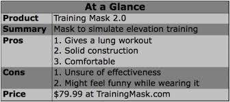 Product Review Training Mask 2 0 Breaking Muscle