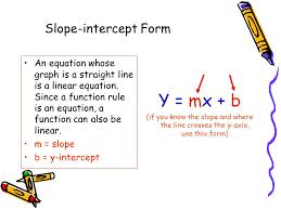 y mx b slope intercept form