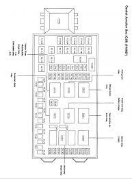 dodge nitro fuse box diagram dodge wiring diagrams
