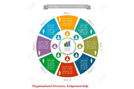 British Airways Organisational Chart Organisational Structure Assignment Help Assignment Help