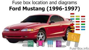 fuse box location and diagrams ford 1996 Ford Mustang Gt Fuse Box Diagram 1996 Ford E250 Fuse Diagram