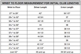 Golf Club Shaft Length Chart Bedowntowndaytona Com