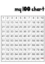 Printable Number Chart 1 100 With Words 21 1 100 Numbers Chart Leave Latter