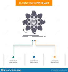 Analysis Data Information Research Science Business Flow