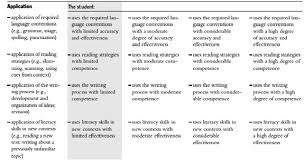 writing outline for essays graduate school