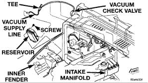 jeep wrangler dash vents fan works on all speeds you will want to check the vacuum at the check valve as well as at the resivior the hvac modes are vacuum controlled and you want to be sure there is