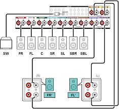 speaker configuration and ldquo amp assign rdquo settings sr conne sp 7 1 2ch bi amp sr7009n