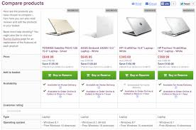 9 Valuable Tips For Your Ecommerce Product Page Copy Clickz