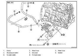 nissan rogue engine diagram nissan wiring diagrams