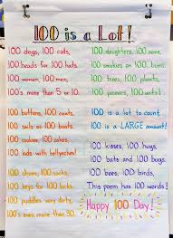 27 best 100th Day of School images on Pinterest | 100th day of ...