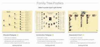Family Tree Chart Freeware Family Tree Chart Capriartfilmfestival