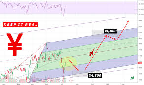 4578 Stock Price And Chart Tse 4578 Tradingview