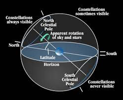 North Celestial Pole Star Chart Distance Education Aps 1110 Session 3