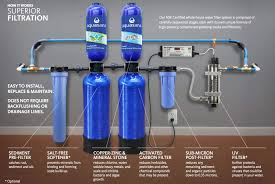Whole House Filtration Systems Aquasana Eq 600 Whole House Filter Waterlinks Hong Kong