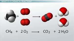 how chemical reactions form new s lesson transcript study com
