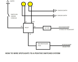 car spotlight wiring diagram efcaviation com how to wire led light bar with relay and switch at Led Light Bar Wiring Diagram Without Relay