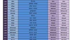 English Verb Chart Pdf Verb Chart English To Marathi Bedowntowndaytona Com