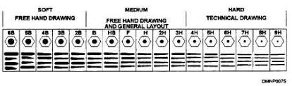 Pencils 14063_127