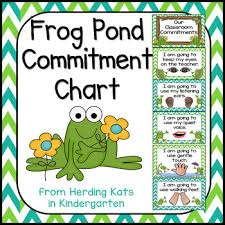 Frog Theme Classroom Rules Commitments Chart