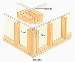 framing an exterior wall corner. Bold Design How To Frame A Exterior Wall Framing Sub Floor Skeleton That Gives It Support Shape And Framework The Corner An S