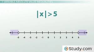 how to solve and graph an absolute value inequality lesson transcript study com