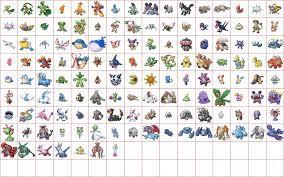 Pokemon Generation 3 Pokedex - Novocom.top