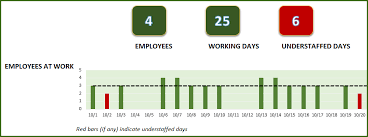 employee availability template excel employee vacation planner free hr excel template for managers