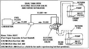 1997 ford f250 fuel system diagram wiring diagram  at Wire Diagram Fot 1977 Gmc Sierra Fuel Selector Valve