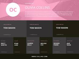 Online Startup Organizational Chart Templates By Canva