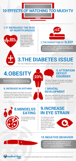 watching too much tv big health risks and effects  share this infographic on your site