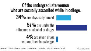 Collegead Assault Jones - Mother Sexual