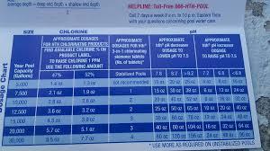 Hth Chemical Chart Hth 3 Way Test Kit