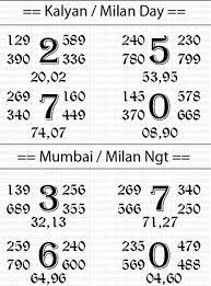 Kalyan Matka Super Strong Newspaper Chart 12 Jan 2015 In