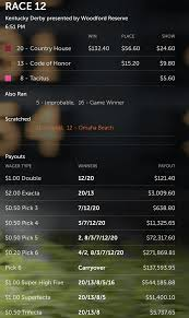 Kentucky Derby Payouts 2019 Updated Country House Pays