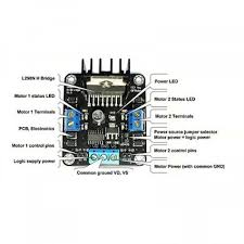 usb wifi dongle circuit diagram images networking dongle images motor control arduino l298n wireless wiring diagram