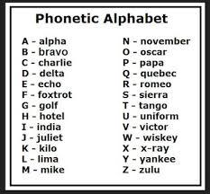 The spanish alphabet is called abecedario or alfabeto. How To Spell Confused In English Explore Schematic Wiring Diagram