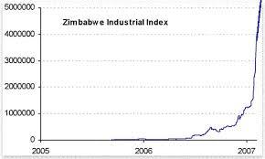 Goldonomic Zimbabwe The Hyperinflation