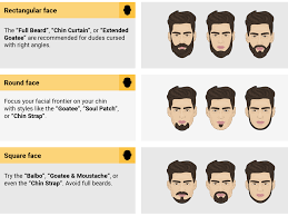Square Face Shape Hairstyles The Best Beard Styles For Every Face Shape Business Insider
