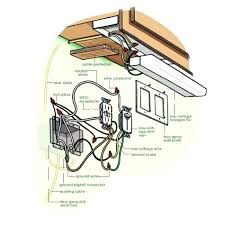 breathtaking how to wire under cabinet lighting how to wire under Under Cabinet Lighting Kitchen breathtaking how to wire under cabinet lighting wiring under cabinet lighting how to install lighting cabinet