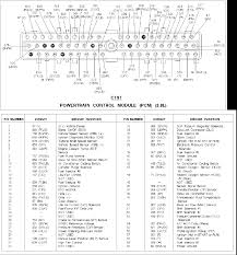 2002 ford thunderbird fuse box diagram wiring library 97 taurus gl ground connector to ccrm 1995 ford thunderbird fuse box diagram 1993 thunderbird