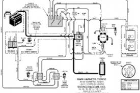 wiring diagram for murray riding lawn mower solenoid 4k wallpapers wiring diagram for murray riding lawn mower at Murray Lawn Mower Wiring Diagram