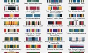 Military Ribbon Order Chart Usaf Air Force Army Navy Marines
