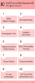Career Assessments 10 Best Personality Assessments For Your Career Job Search