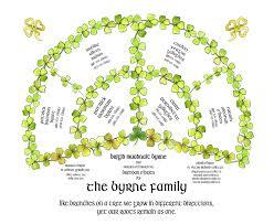 Irish Family Tree Shamrock Ancestry Fan Celtic Genealogy